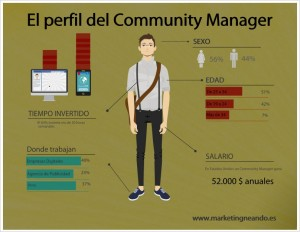 Community Manager 300x232 El perfil del Community Manager