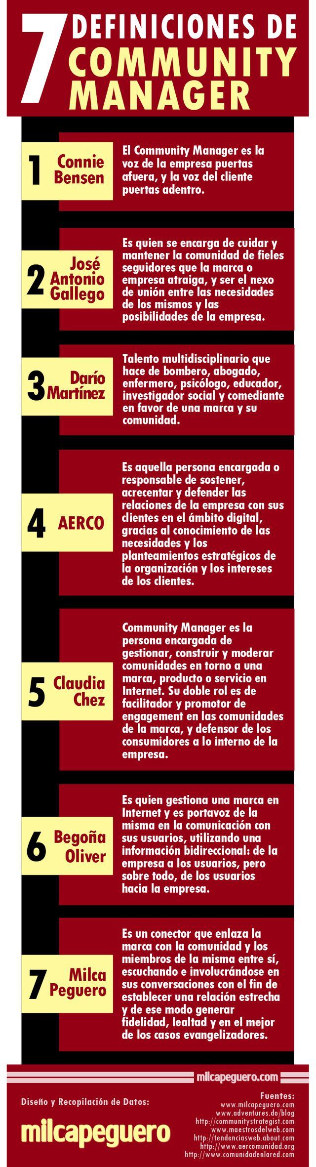 Siete-definiciones-para-el-Community-Manager