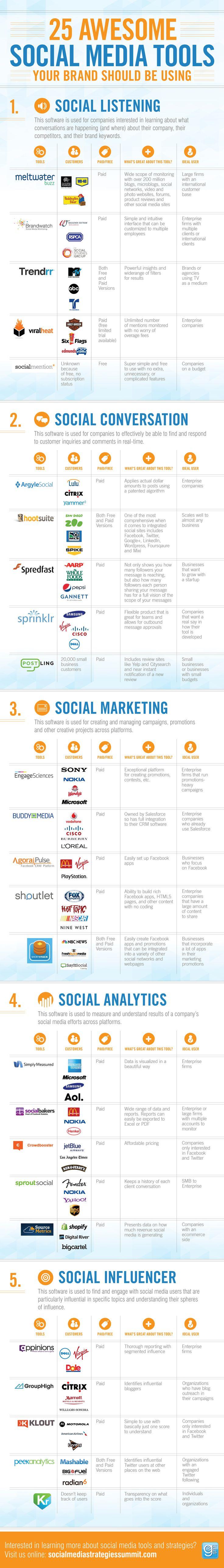 herramientas_social_media