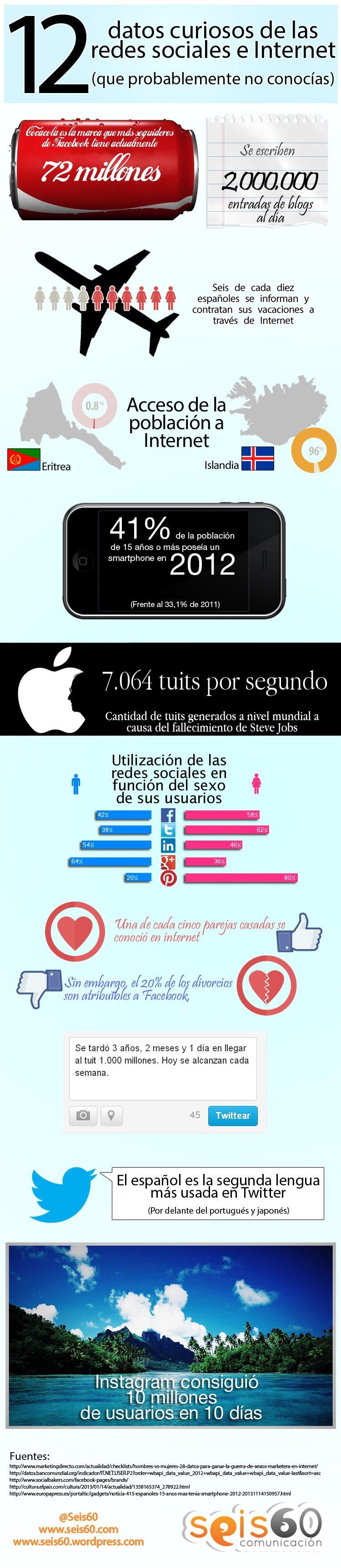 infografc3ada-26-11-13