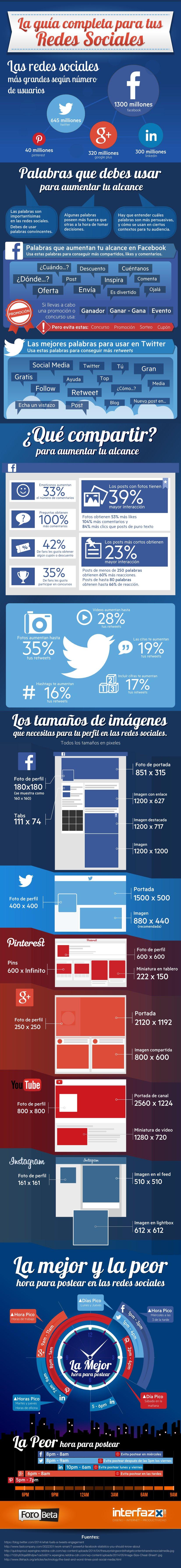 infografia-guia-completa-redes-sociales