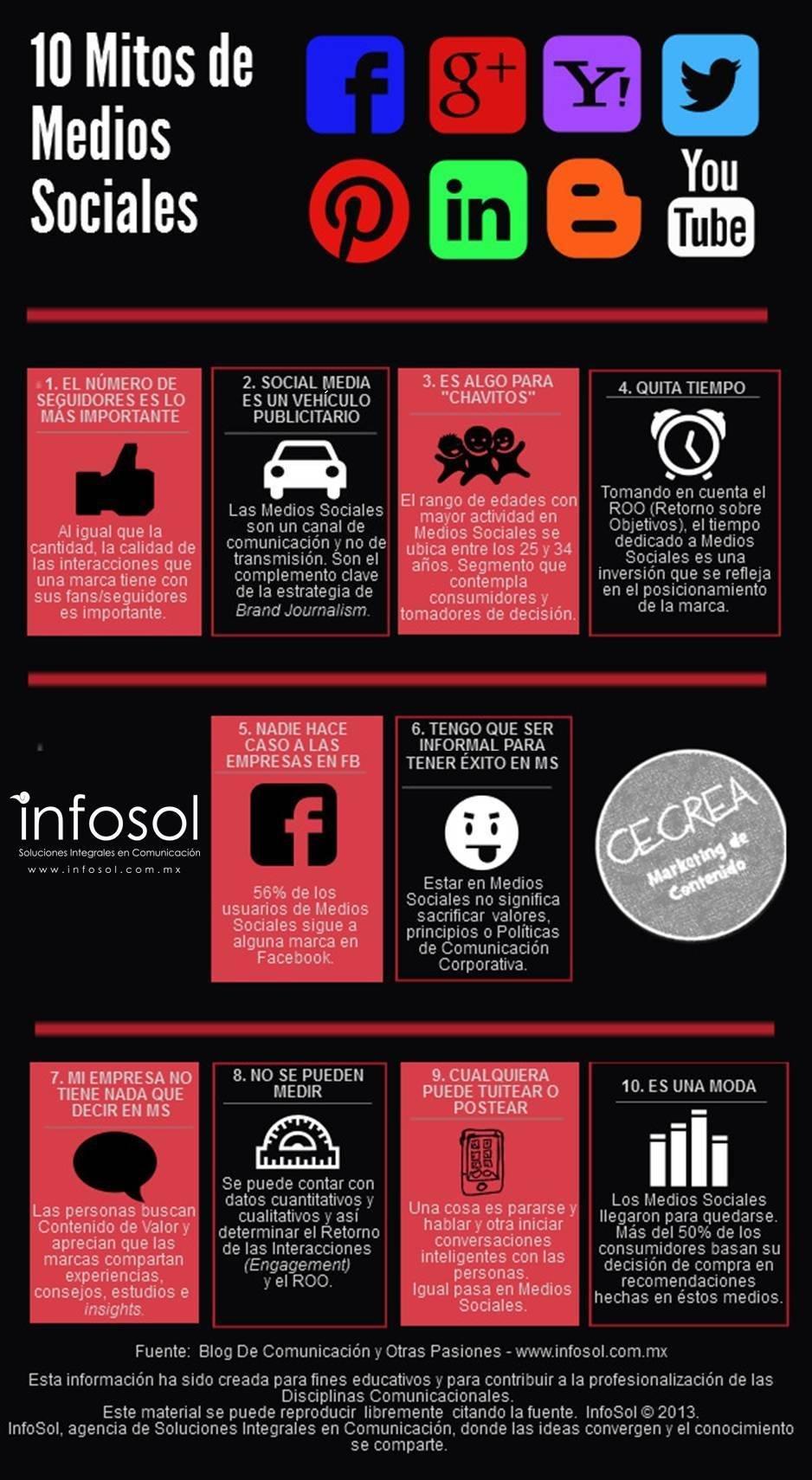 infografia_10_mitos_sobre_redes_sociales