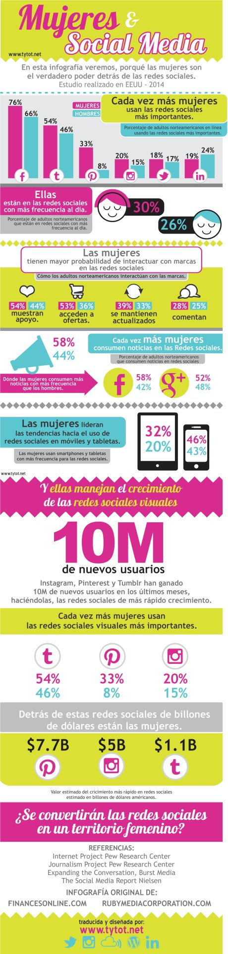 mujeres-redes-sociales
