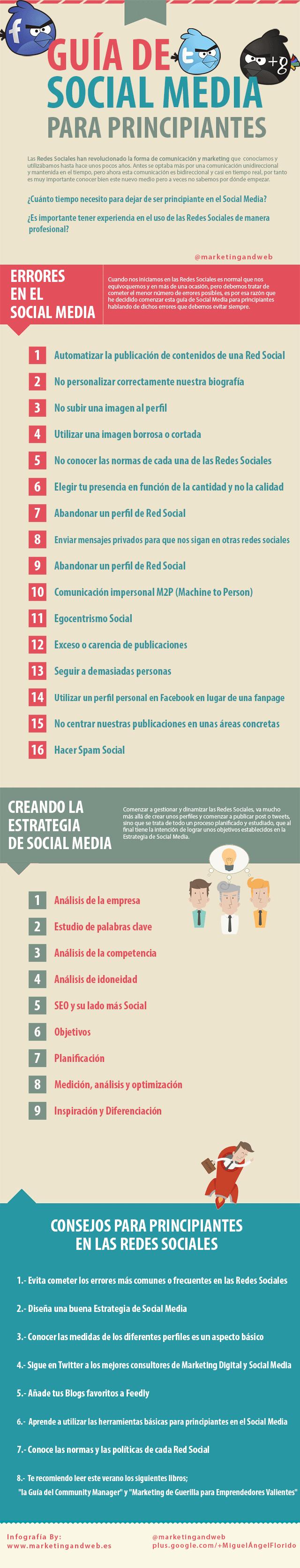 social media principiantes Guía de Social Media para principiantes